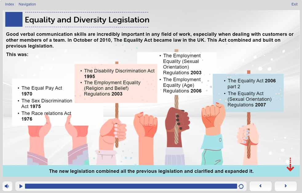 Types of Discrimination – Equality and Diversity