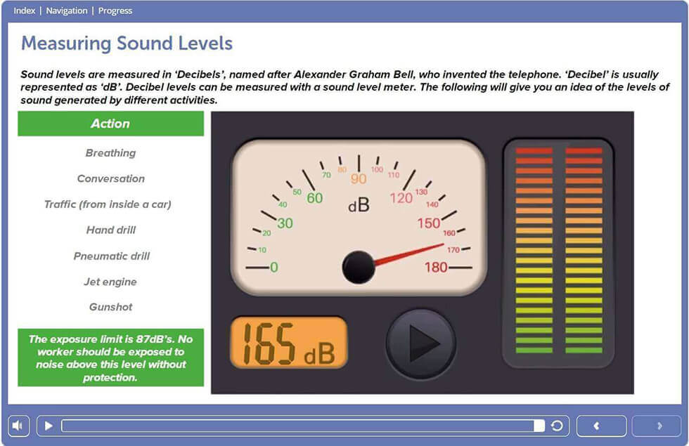 Noise Awareness – 1.11 – Measuring Sound Levels
